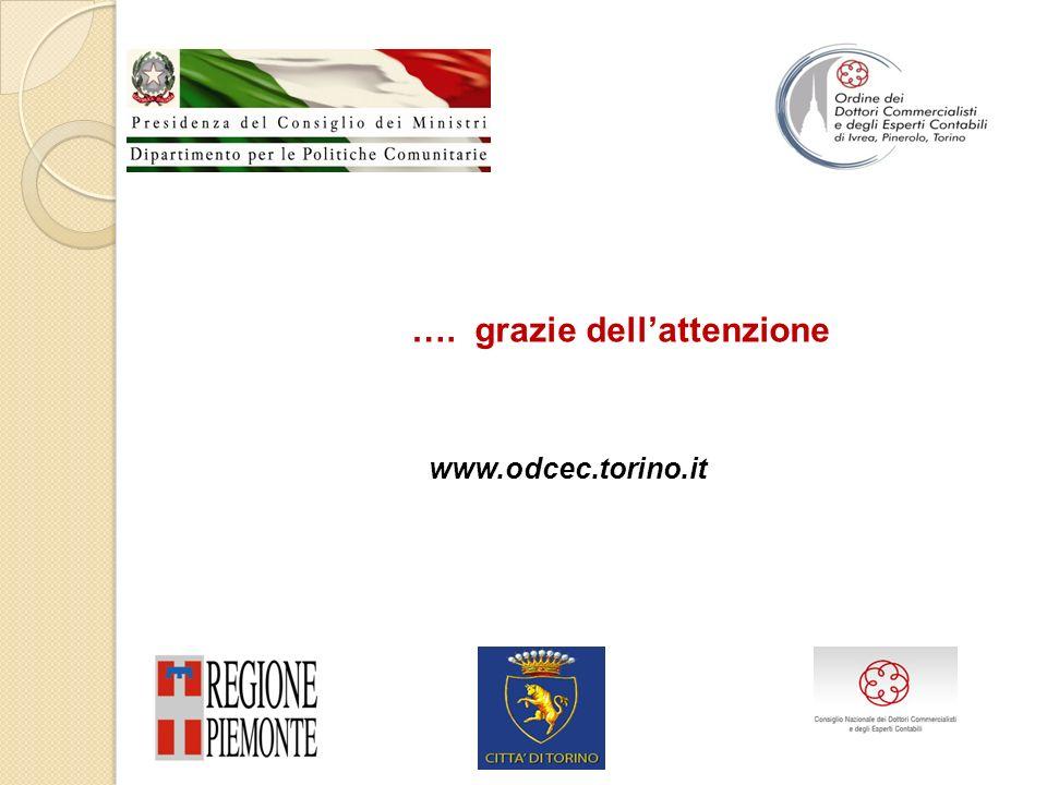 www.odcec.torino.it …. grazie dellattenzione