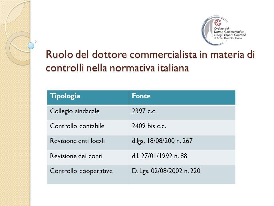 Ruolo del dottore commercialista in materia di controlli nella normativa italiana TipologiaFonte Collegio sindacale2397 c.c.
