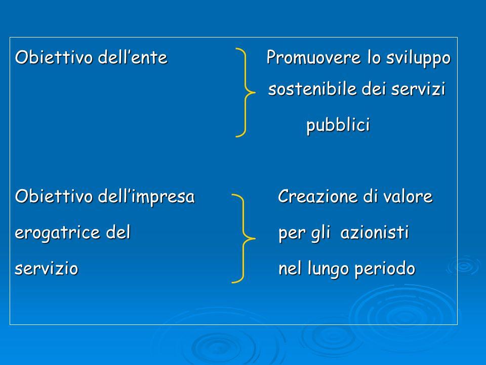 Obiettivo dellente Promuovere lo sviluppo sostenibile dei servizi pubblici Obiettivo dellimpresa Creazione di valore erogatrice del per gli azionisti