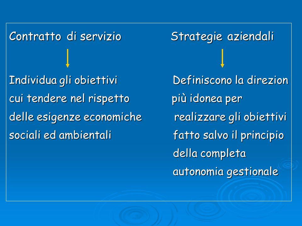 Contratto di servizio Strategie aziendali Individua gli obiettivi Definiscono la direzion cui tendere nel rispetto più idonea per delle esigenze econo