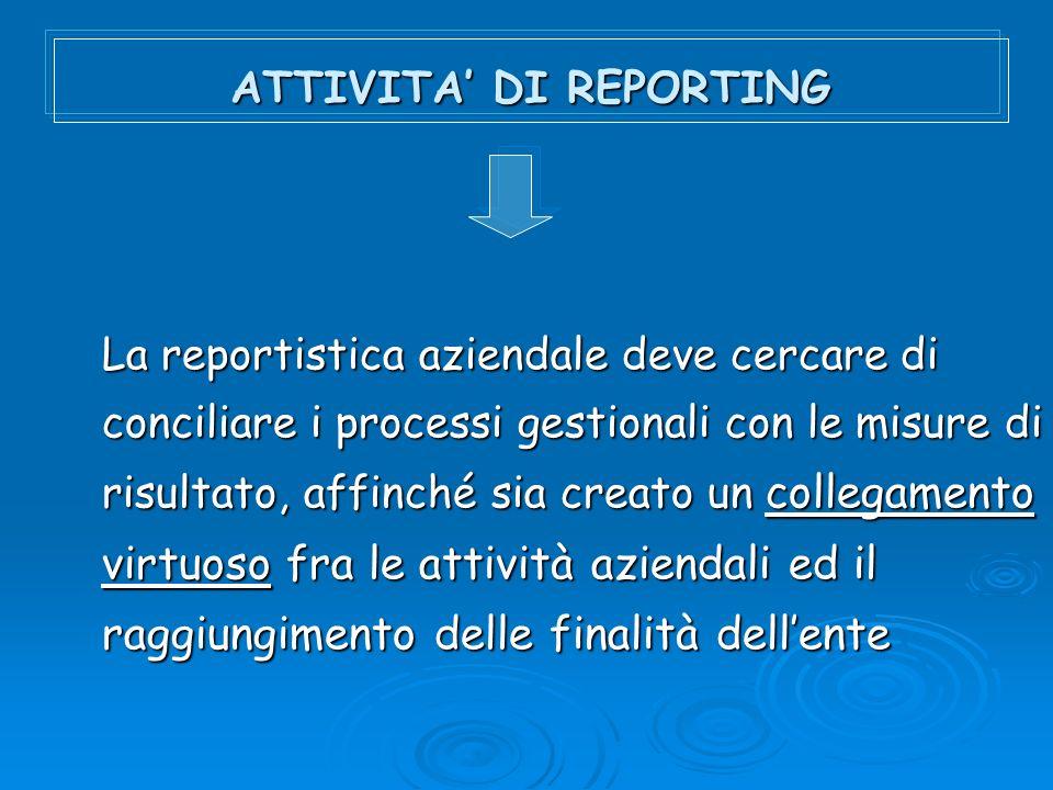 ATTIVITA DI REPORTING La reportistica aziendale deve cercare di conciliare i processi gestionali con le misure di risultato, affinché sia creato un collegamento virtuoso fra le attività aziendali ed il raggiungimento delle finalità dellente
