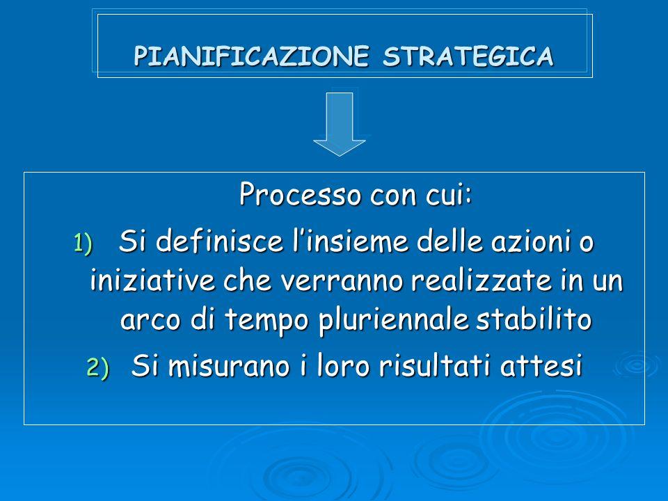 PIANIFICAZIONE STRATEGICA Processo con cui: 1) Si definisce linsieme delle azioni o iniziative che verranno realizzate in un arco di tempo pluriennale stabilito 2) Si misurano i loro risultati attesi