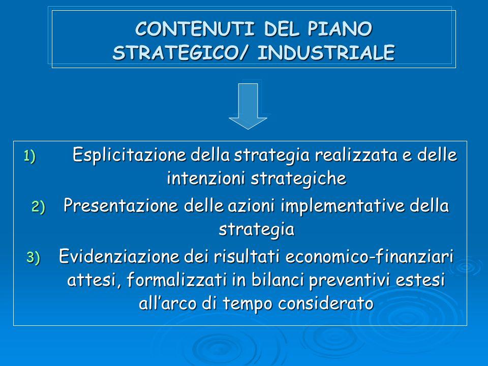 CONTENUTI DEL PIANO STRATEGICO/ INDUSTRIALE 1) Esplicitazione della strategia realizzata e delle intenzioni strategiche 2) Presentazione delle azioni