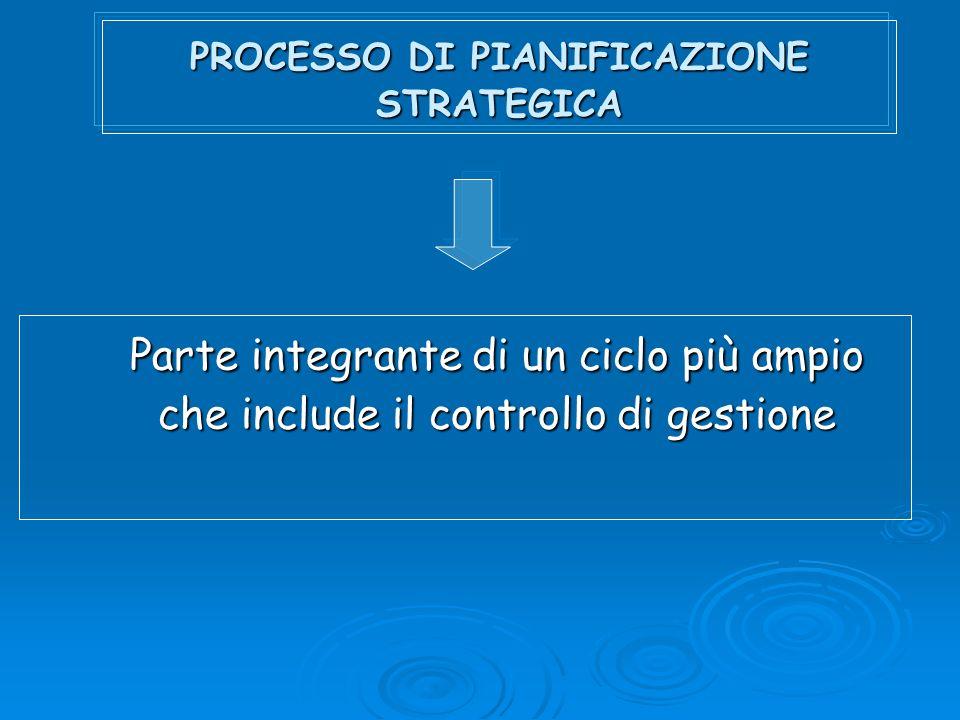 PROCESSO DI PIANIFICAZIONE STRATEGICA Parte integrante di un ciclo più ampio che include il controllo di gestione