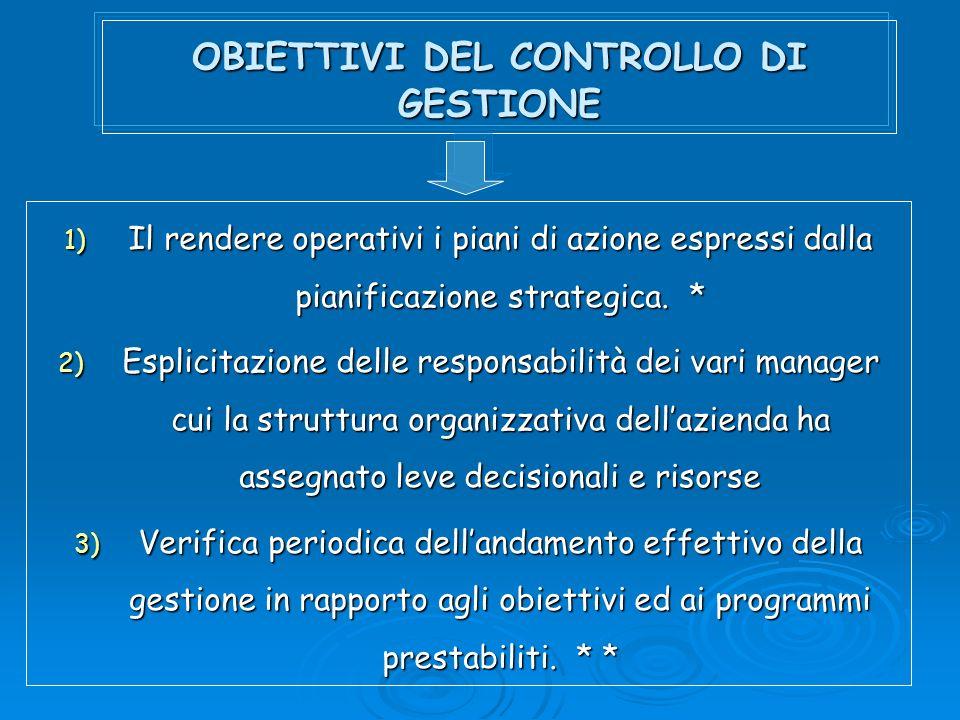 OBIETTIVI DEL CONTROLLO DI GESTIONE 1) Il rendere operativi i piani di azione espressi dalla pianificazione strategica. * 2) Esplicitazione delle resp