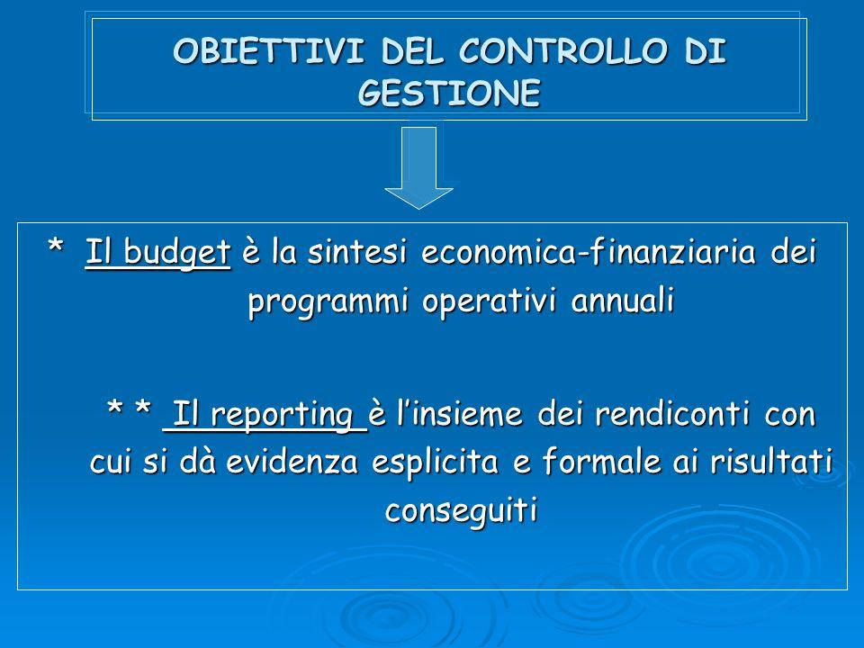 OBIETTIVI DEL CONTROLLO DI GESTIONE * Il budget è la sintesi economica-finanziaria dei programmi operativi annuali * * Il reporting è linsieme dei ren