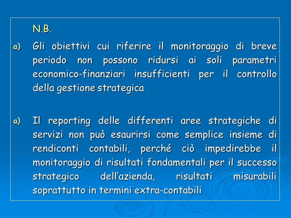 N.B. a) Gli obiettivi cui riferire il monitoraggio di breve periodo non possono ridursi ai soli parametri economico-finanziari insufficienti per il co