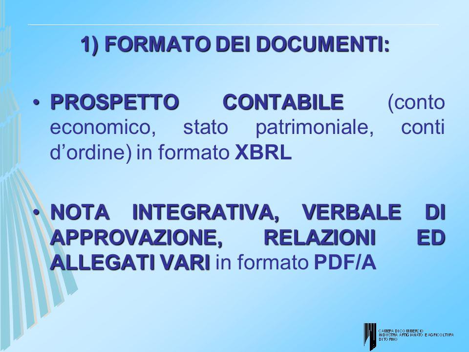 1) FORMATO DEI DOCUMENTI: PROSPETTO CONTABILEPROSPETTO CONTABILE (conto economico, stato patrimoniale, conti dordine) in formato XBRL NOTA INTEGRATIVA