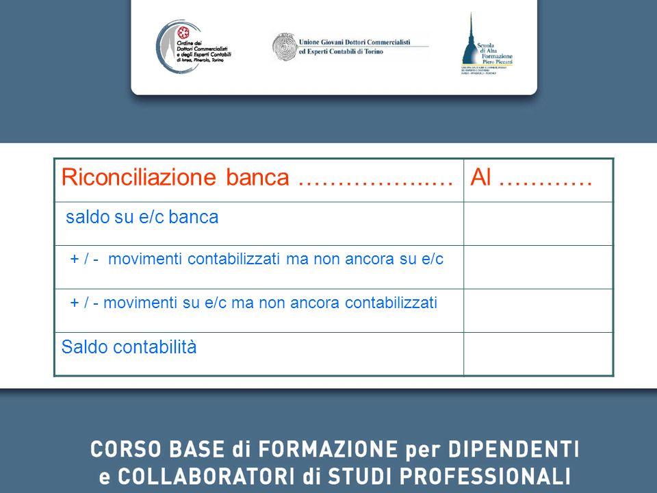 Riconciliazione banca ……………..…Al ………… saldo su e/c banca + / - movimenti contabilizzati ma non ancora su e/c + / - movimenti su e/c ma non ancora cont
