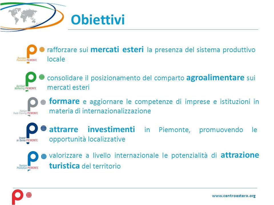 Obiettivi www.centroestero.org rafforzare sui mercati esteri la presenza del sistema produttivo locale consolidare il posizionamento del comparto agro