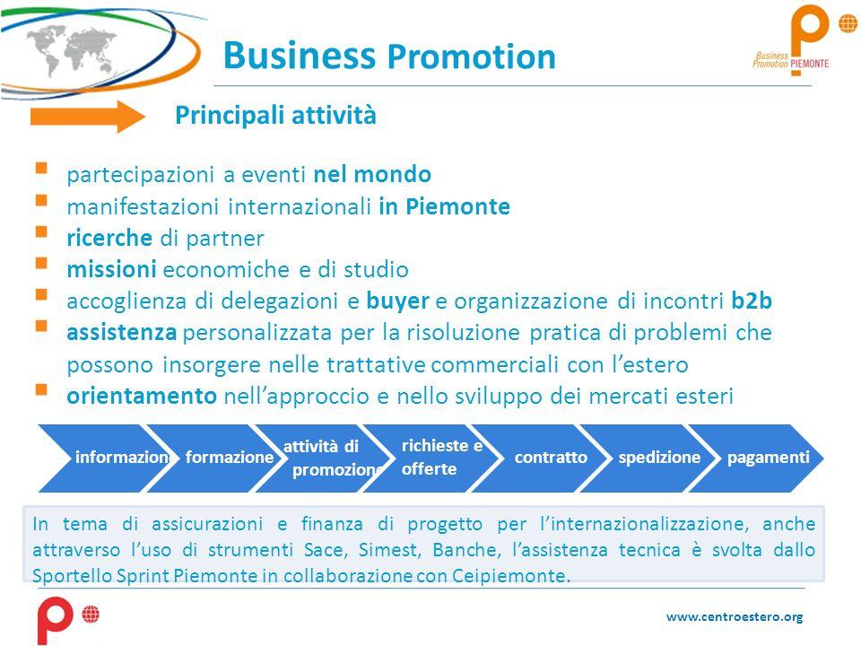 Business Promotion www.centroestero.org partecipazioni a eventi nel mondo manifestazioni internazionali in Piemonte ricerche di partner missioni econo