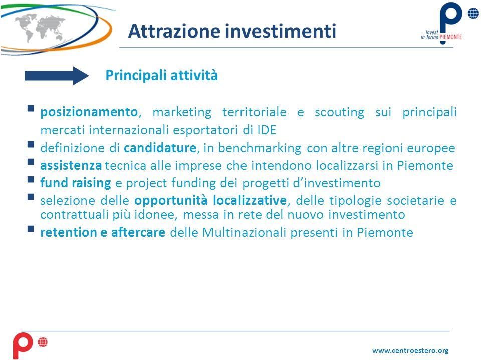 Attrazione investimenti www.centroestero.org posizionamento, marketing territoriale e scouting sui principali mercati internazionali esportatori di ID