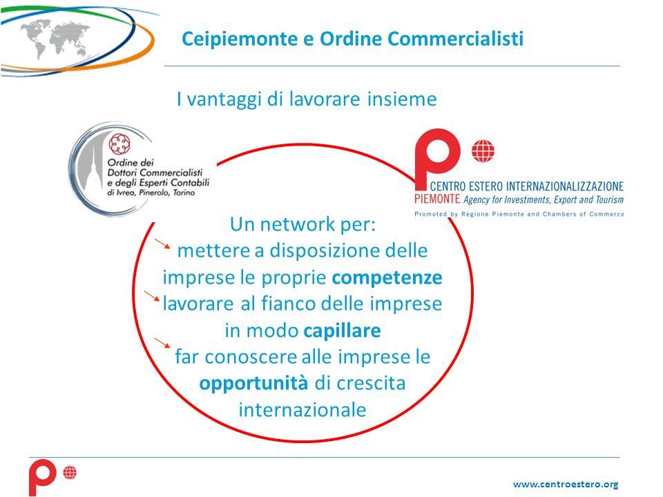 www.centroestero.org I vantaggi di lavorare insieme Ceipiemonte e Ordine Commercialisti Un network per: mettere a disposizione delle imprese le propri