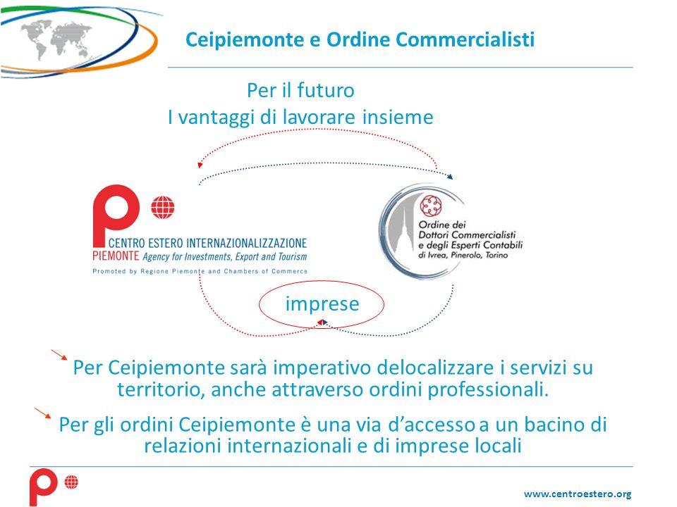 www.centroestero.org Per il futuro I vantaggi di lavorare insieme Ceipiemonte e Ordine Commercialisti imprese Per Ceipiemonte sarà imperativo delocalizzare i servizi su territorio, anche attraverso ordini professionali.