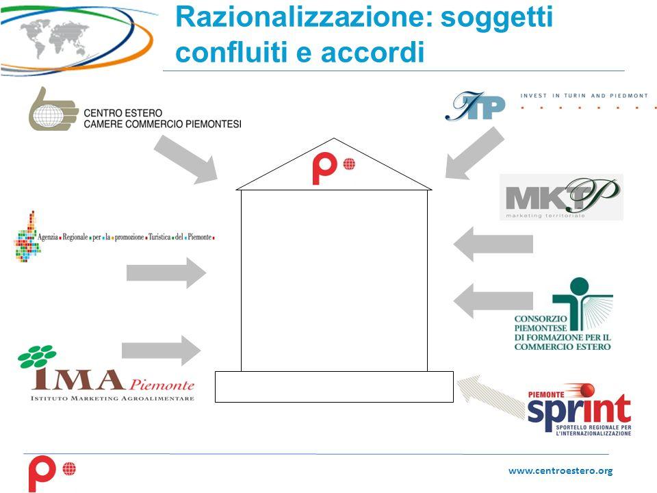 Razionalizzazione: soggetti confluiti e accordi www.centroestero.org