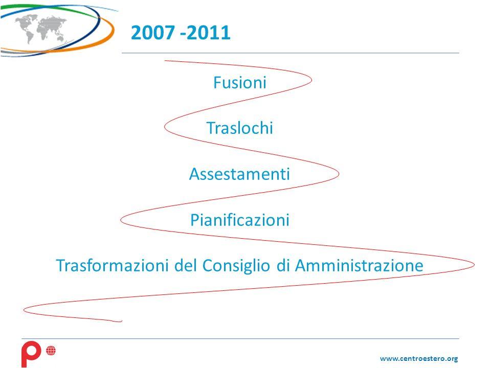 2007 -2011 Fusioni Traslochi Assestamenti Pianificazioni Trasformazioni del Consiglio di Amministrazione