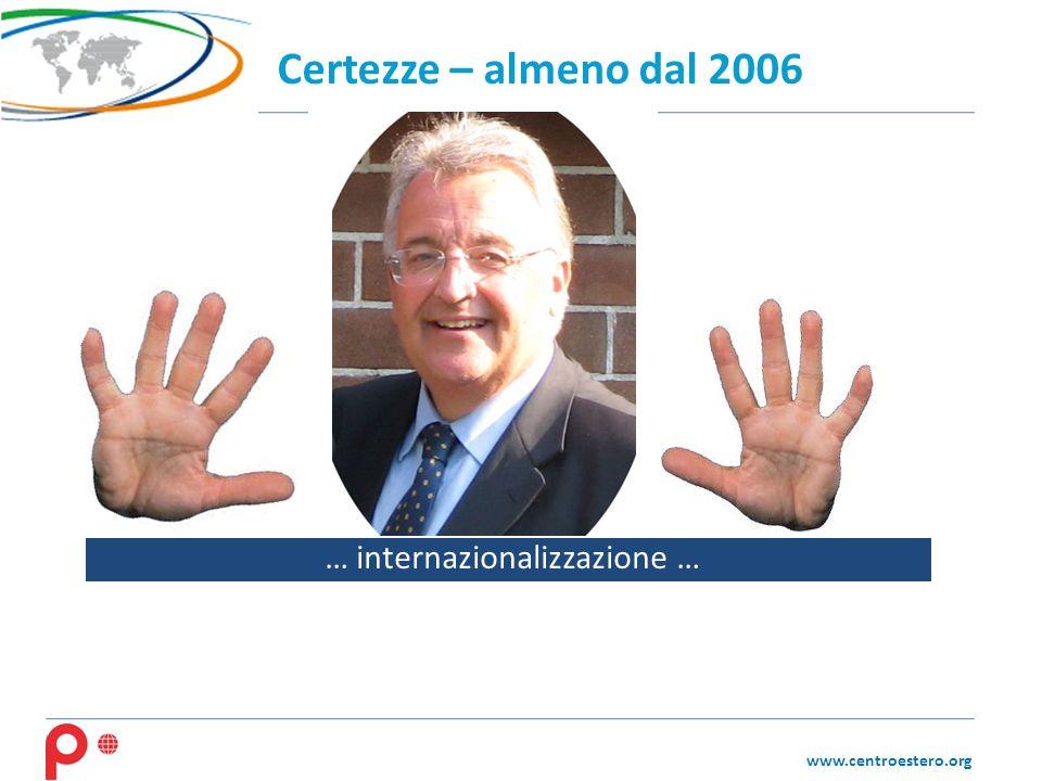 www.centroestero.org Certezze – almeno dal 2006 … internazionalizzazione …