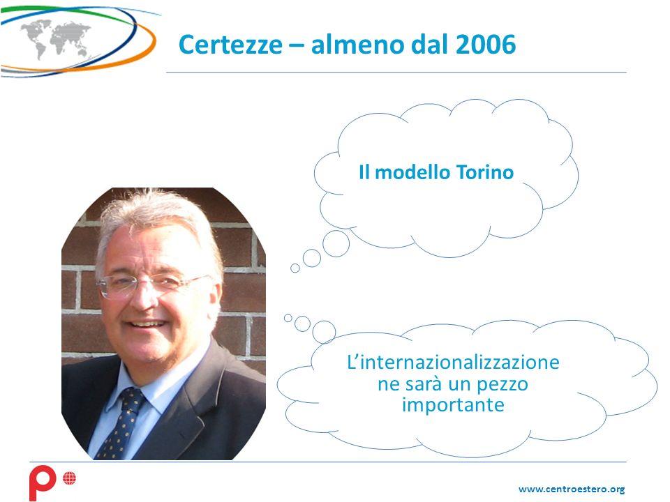 www.centroestero.org Certezze – almeno dal 2006 Il modello Torino Linternazionalizzazione ne sarà un pezzo importante