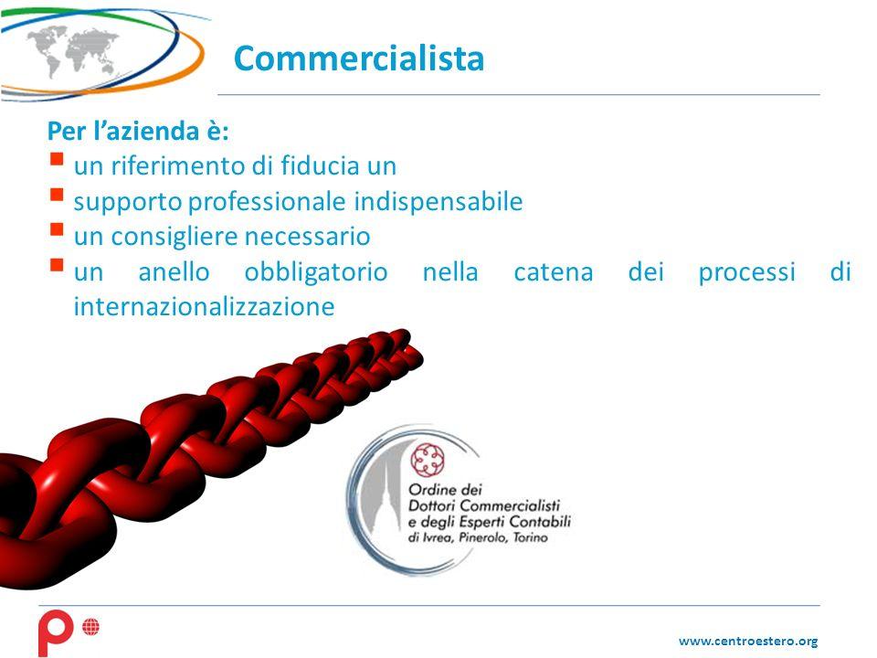 www.centroestero.org Commercialista Per lazienda è: un riferimento di fiducia un supporto professionale indispensabile un consigliere necessario un anello obbligatorio nella catena dei processi di internazionalizzazione