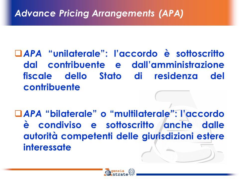 Advance Pricing Arrangements (APA) art.25 Modello OCSE di convenzione Linee Guida OCSE, par.