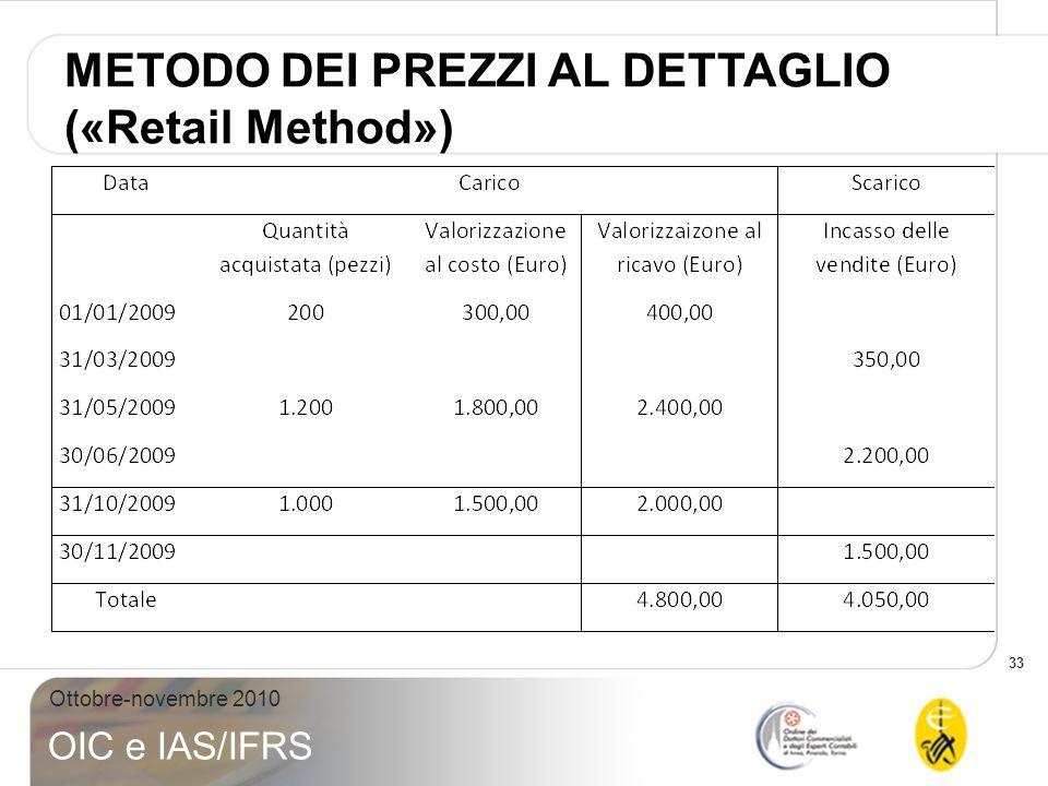 33 Ottobre-novembre 2010 OIC e IAS/IFRS METODO DEI PREZZI AL DETTAGLIO («Retail Method»)