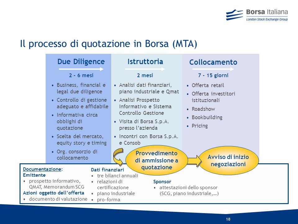 9 12-24 mesi6-12 mesi 6 mesi Strutturazione Piano industriale Ipotesi sulla quantità di risorse finanziarie da raccogliere in IPO Valutazione esigenze