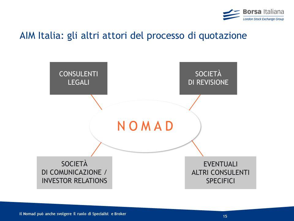 14 Revisori certificazione bilanci/semestrale verifica SCG dellemittente Advisor c ollaborazione al processo di quotazione Razionalizza- zione rete es