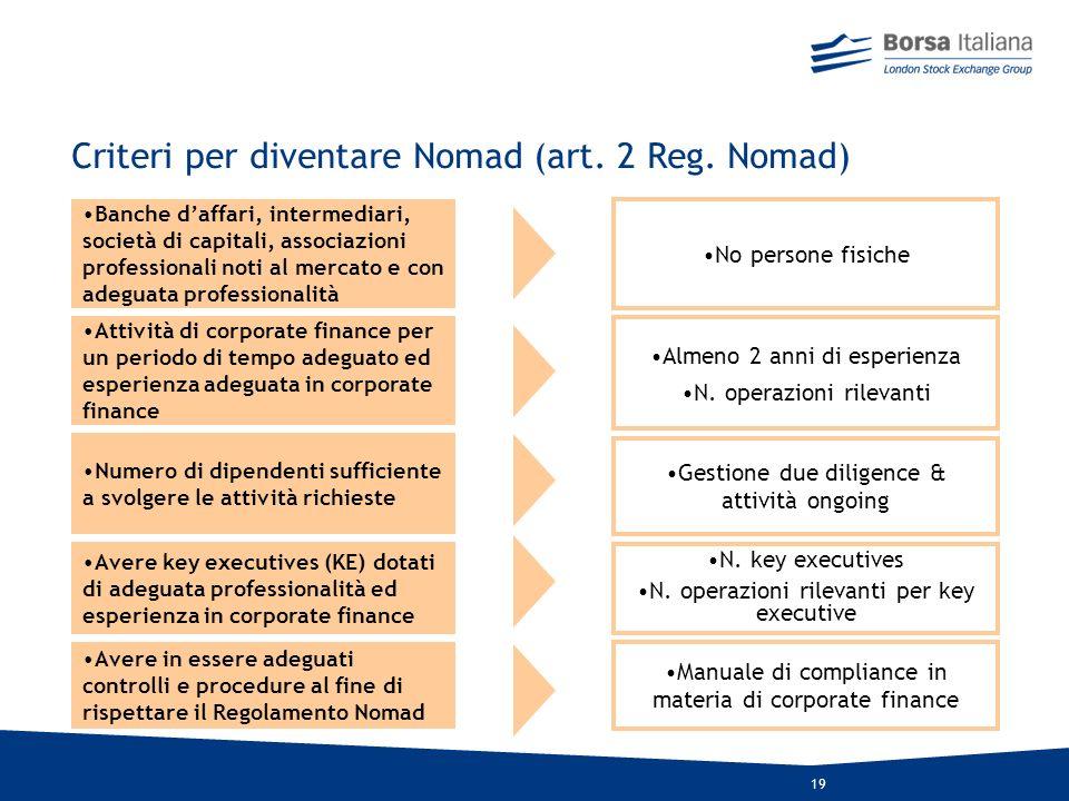 18 Quotarsi su AIM Italia No anni di esistenza della società No capitalizzazione No Corporate Governance richiesta SEMPLICITA DI ACCESSO Il Nomad defi