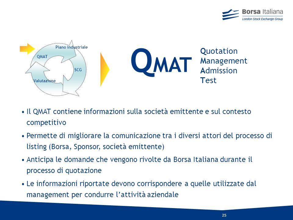 Il QMAT