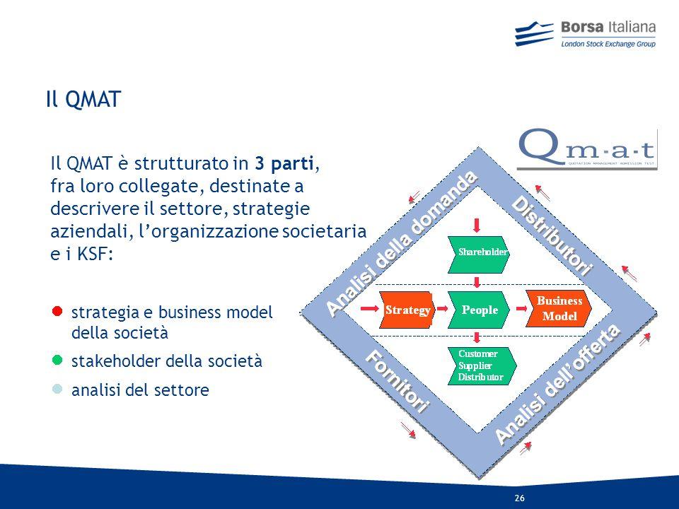 25 Il QMAT contiene informazioni sulla società emittente e sul contesto competitivo Permette di migliorare la comunicazione tra i diversi attori del p