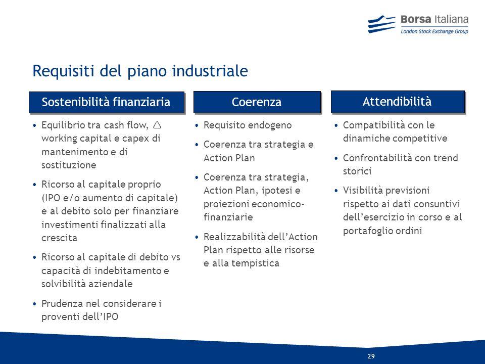 28 Piano Industriale Bilanci storici degli ultimi tre anni Ultimo bilancio proforma nel caso di operazioni straordinarie Informazioni contabili il più