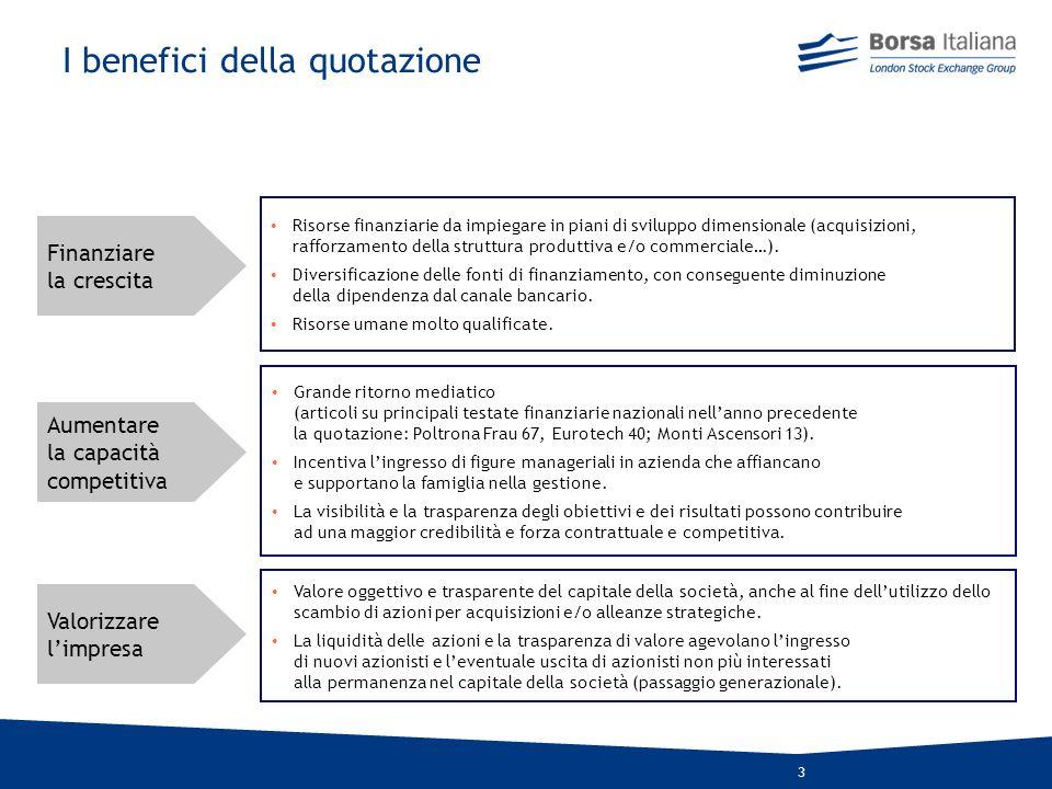 3 I benefici della quotazione Risorse finanziarie da impiegare in piani di sviluppo dimensionale (acquisizioni, rafforzamento della struttura produttiva e/o commerciale…).