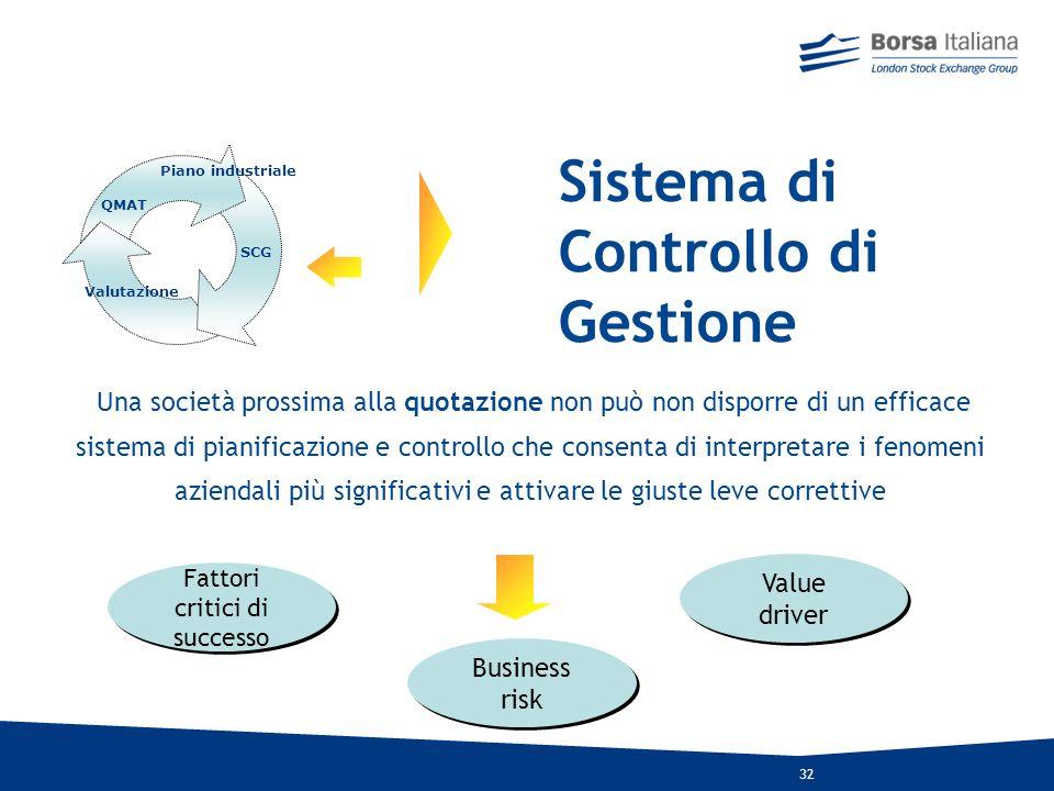Il Sistema di Controllo di Gestione