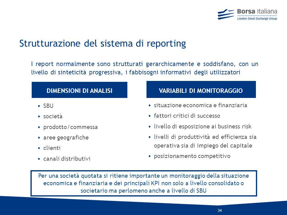 33 Gli obiettivi del Sistema di Controllo di Gestione Il SCG deve favorire: la coerenza fra strategia e azione e lallineamento dellorganizzazione alla