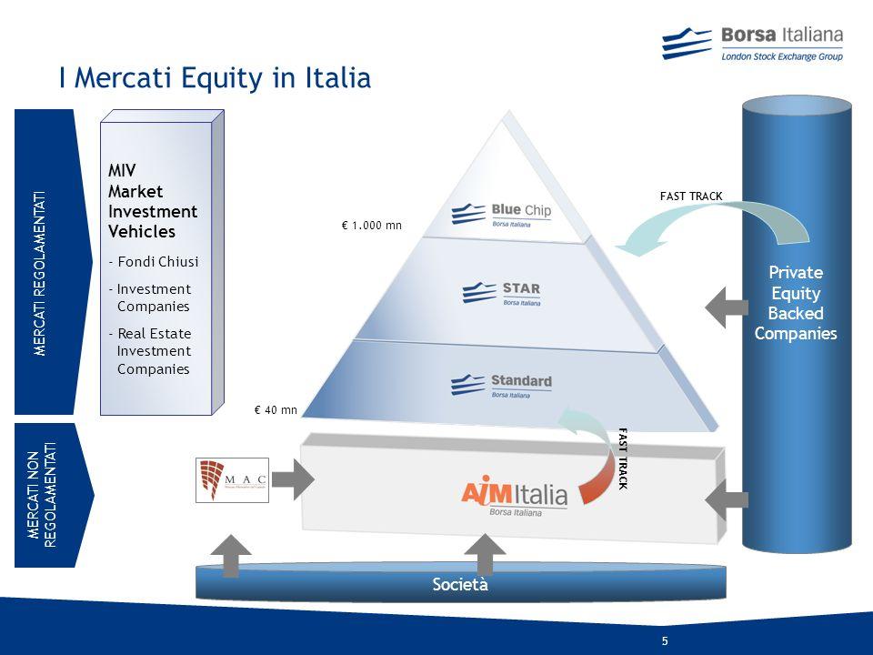 4 I mercati di Borsa Italiana MIV