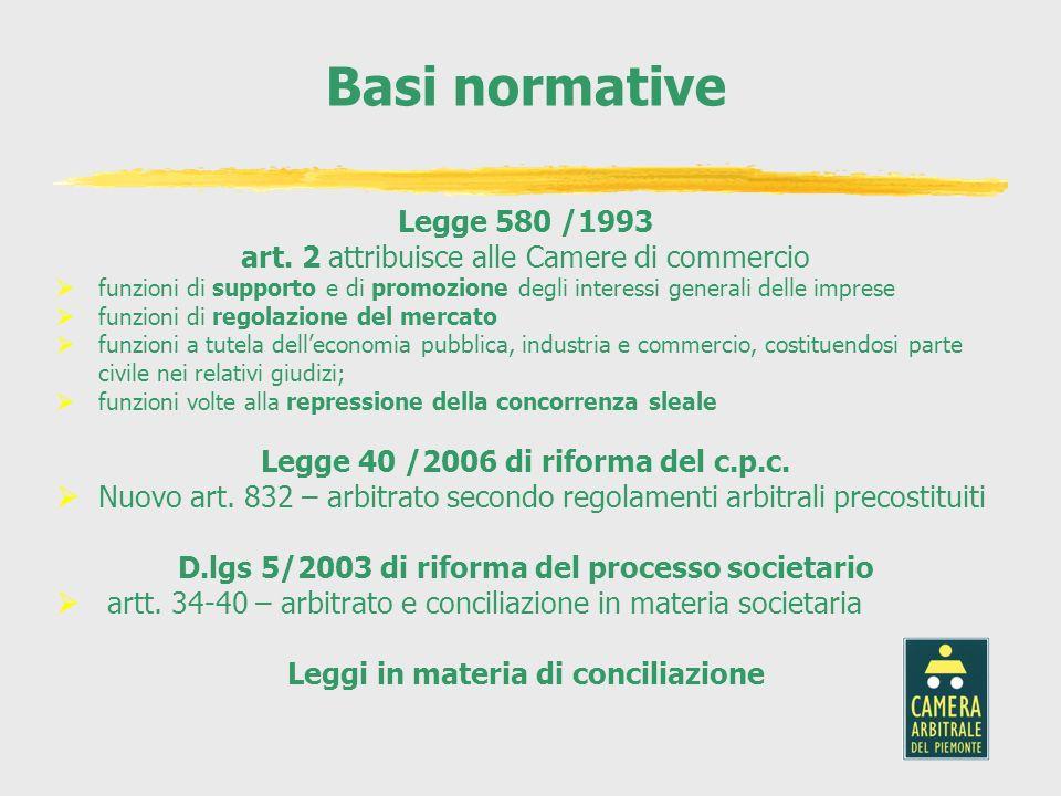 Basi normative Legge 580 /1993 art. 2 attribuisce alle Camere di commercio funzioni di supporto e di promozione degli interessi generali delle imprese