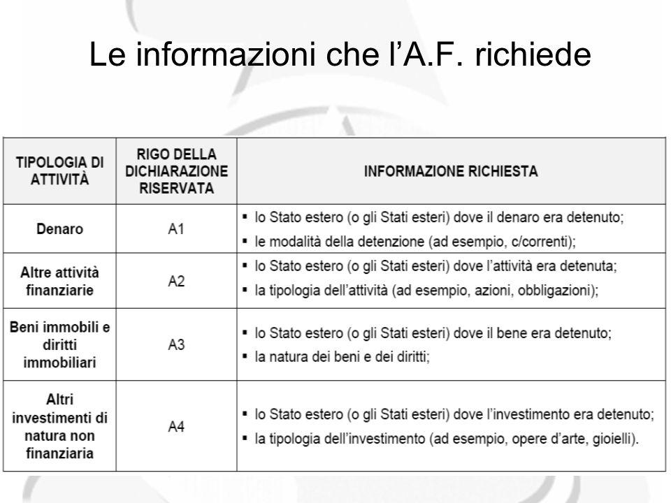 Le informazioni che lA.F. richiede