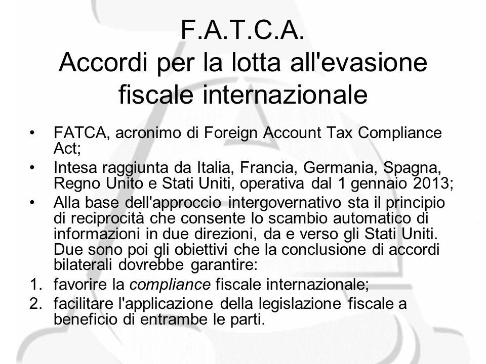 F.A.T.C.A.