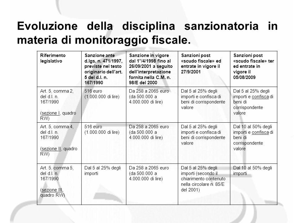 Evoluzione della disciplina sanzionatoria in materia di monitoraggio fiscale.