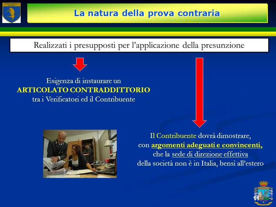La natura della prova contraria 11 Realizzati i presupposti per lapplicazione della presunzione Esigenza di instaurare un ARTICOLATO CONTRADDITTORIO t