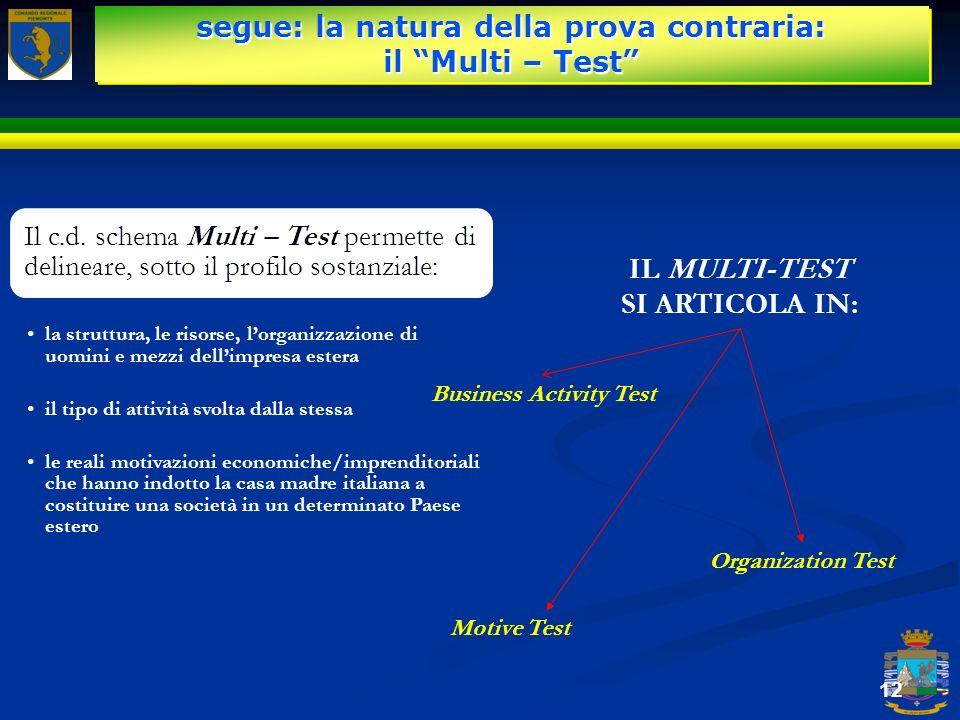segue: la natura della prova contraria: il Multi – Test 12 Il c.d. schema Multi – Test permette di delineare, sotto il profilo sostanziale: la struttu
