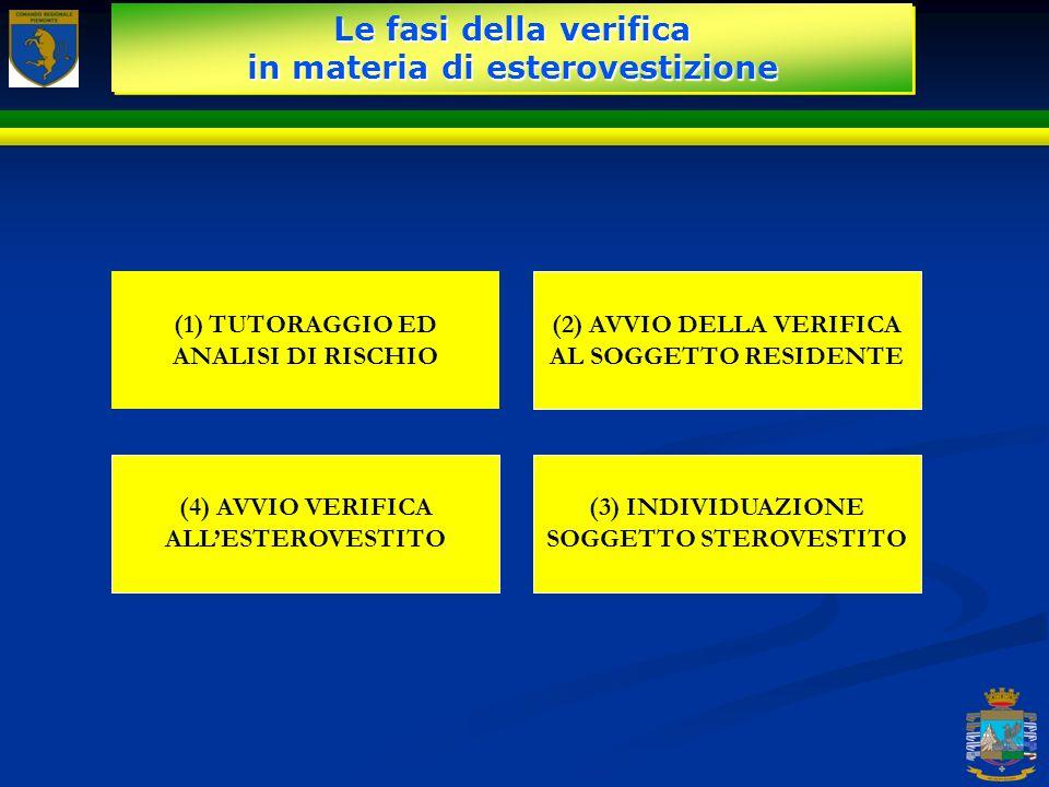 Le fasi della verifica in materia di esterovestizione (1) TUTORAGGIO ED ANALISI DI RISCHIO (2) AVVIO DELLA VERIFICA AL SOGGETTO RESIDENTE (3) INDIVIDU