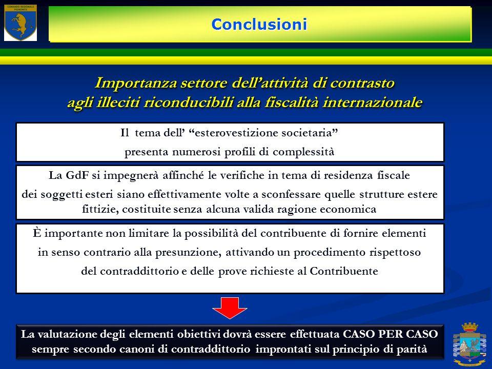 ConclusioniConclusioni Importanza settore dellattività di contrasto agli illeciti riconducibili alla fiscalità internazionale Importanza settore della