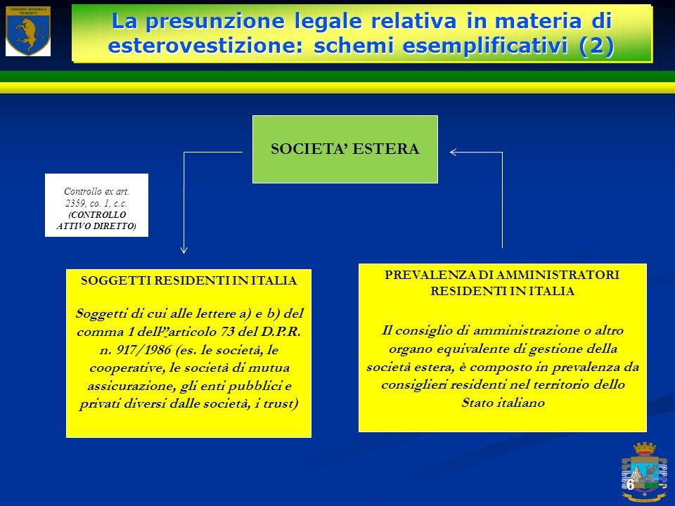 6 SOCIETA ESTERA SOGGETTI RESIDENTI IN ITALIA Soggetti di cui alle lettere a) e b) del comma 1 dellarticolo 73 del D.P.R. n. 917/1986 (es. le società,