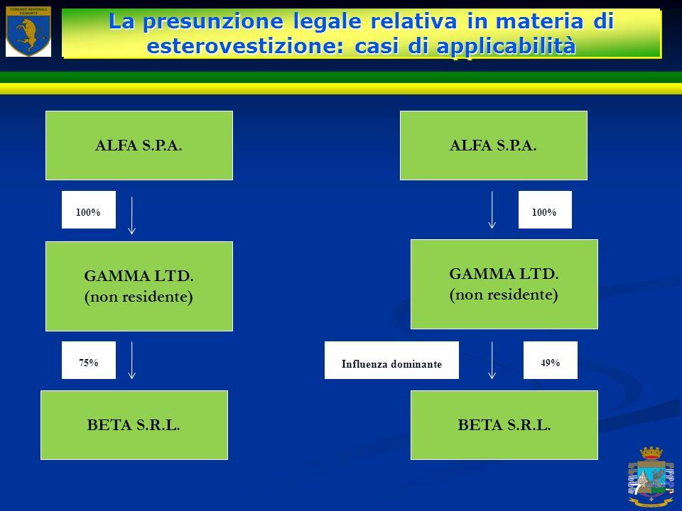 La presunzione legale relativa in materia di esterovestizione: casi di applicabilità 7 ALFA S.P.A. 100% GAMMA LTD. (non residente) BETA S.R.L. 75% ALF