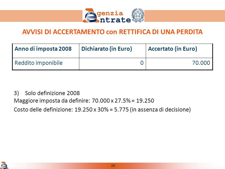 20 AVVISI DI ACCERTAMENTO con RETTIFICA DI UNA PERDITA 3)Solo definizione 2008 Maggiore imposta da definire: 70.000 x 27.5% = 19.250 Costo delle definizione: 19.250 x 30% = 5.775 (in assenza di decisione) Anno di imposta 2008Dichiarato (in Euro)Accertato (in Euro) Reddito imponibile070.000