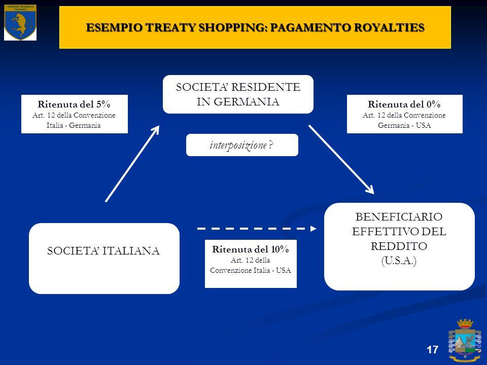 ESEMPIO TREATY SHOPPING: PAGAMENTO ROYALTIES 17 SOCIETA RESIDENTE IN GERMANIA SOCIETA ITALIANA BENEFICIARIO EFFETTIVO DEL REDDITO (U.S.A.) Ritenuta de