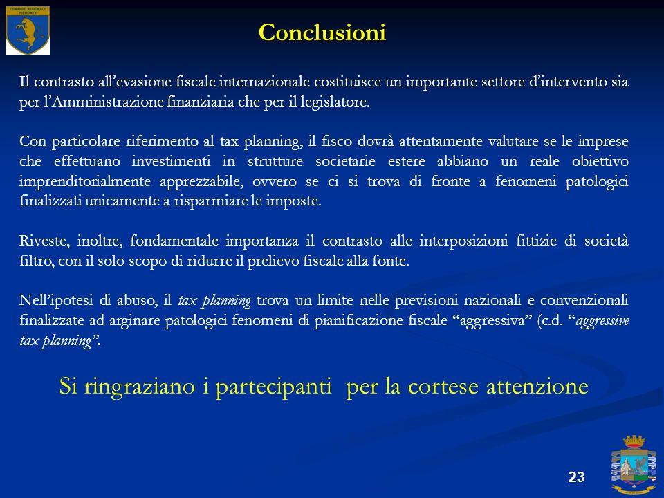 Conclusioni 23 Il contrasto allevasione fiscale internazionale costituisce un importante settore dintervento sia per lAmministrazione finanziaria che