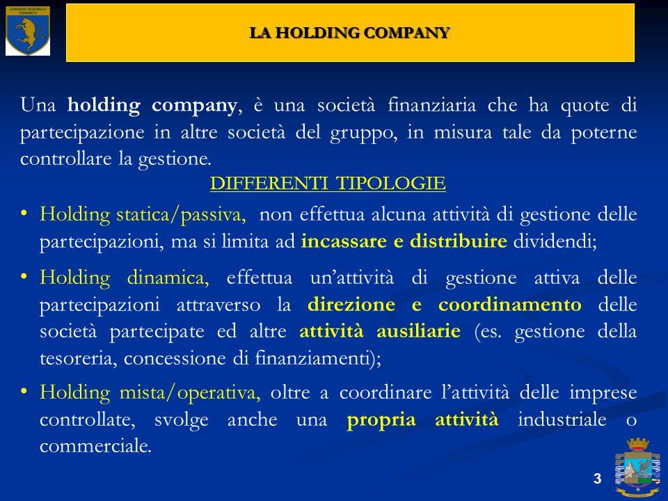 LA HOLDING COMPANY 3 Una holding company, è una società finanziaria che ha quote di partecipazione in altre società del gruppo, in misura tale da pote