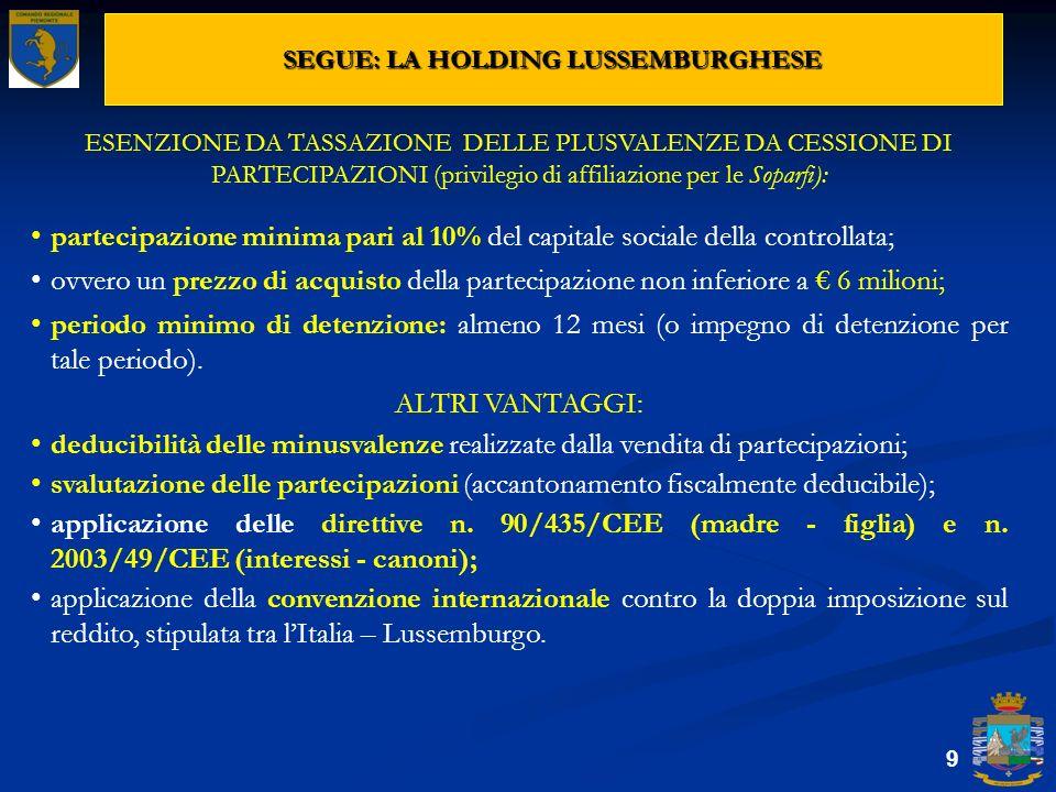 SEGUE: LA HOLDING LUSSEMBURGHESE 9 ESENZIONE DA TASSAZIONE DELLE PLUSVALENZE DA CESSIONE DI PARTECIPAZIONI (privilegio di affiliazione per le Soparfi)